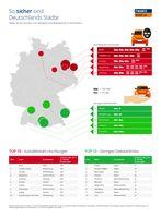 """Autodiebstahl: So sicher sind Deutschlands Städte Bild: """"obs/FinanceScout24"""""""