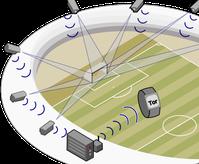 Schematischer Aufbau des GoalControl-Systems