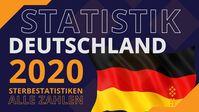 """Bild: Screenshot Video: """"Sterbezahlen Deutschland - Was läuft schief, bei CORRECTIV?"""" (https://youtu.be/rJzeZ-TRMRI) / Eigenes Werk"""