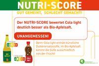Lebensmittelbewertung gemäß Nutri-Score: Cola light vs. Bio-Apfelsaft Bild: Bundesverband Naturkost Naturwaren (BNN) e.V. Fotograf: Bundesverband Naturkost Naturwaren (BNN) e.V.