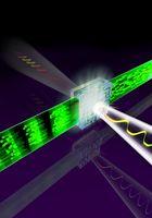 In Zukunft könnten Lichtwellen auf einen Chip treffen, mit dessen Hilfe dann wiederum Strom (grün) mit den Frequenzen der Lichtwellen geschaltet wird (bis zu Petahertz, also 1000 Billionen Schwingungen pro Sekunde).