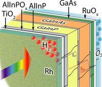 Photokathode: Licht fällt durch eine Schutzschicht (Foto: ACS Energy Letters)