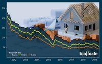 """Bild: """"obs/Biallo m GmbH/Romolo Tavani / Shutterstock.com"""""""