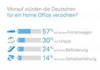Grafik: obs/TeamViewer GmbH