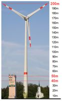 Horizontale Windkraftanlagen (WKA): Alleine für deren Bau werden ganze Wälder gerodet. Abseits davon töten diese Vögel und lärmen mit Infraschall (Symbolbild)