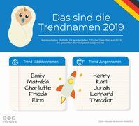"""Trendnamen 2019 von Elterngeld.de Bild: """"obs/fabulabs GmbH/Elterngeld.de"""""""