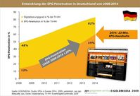 Grafik: obs/Presse-Programm-Service GmbH