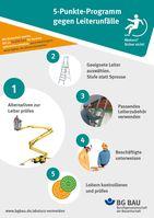 Das 5-Punkte-Programm gegen Leiterunfälle Bild: BG BAU Berufsgenossenschaft der Bauwirtschaft Fotograf: BG BAU