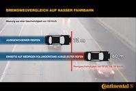 Grafik: Continental AG