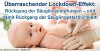 Überraschung: Lockdown senkt Säuglingssterblichkeit!