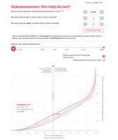Der INSM Einkommensteuerrechner. Bild: Initiative Neue Soziale Marktwirtschaft (INSM) Fotograf: Grafik