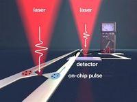 Einige Pulse des Lasers (links) erzeugen On-Chip-Pulse.