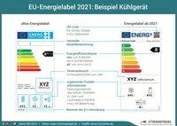 "EU-Energielabel 2021: Beispiel Kühlgerät  Bild: ""obs/co2online gGmbH"""