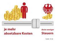 """Ihre Steuerspar-Strategie fürs Jahresende: Kumulieren und Panaschieren. Grafik: """"obs/Vereinigte Lohnsteuerhilfe e. V./Tom-Hanisch, leremy, nasonovvas."""""""