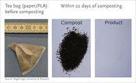 """Praxistest: Kompostierbare Kunststoffe zersetzen sich bei der industriellen Kompostierung in weniger als 22 Tagen  Bild: """"obs/European Bioplastics"""""""