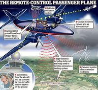 Unbemanntes Flugzeug: Computer kontrolliert den Flug. Bild: baesystems.com