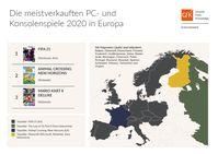 "Top 3 Games-Charts Europa 2020 /  Bild: ""obs/GfK Entertainment GmbH"""