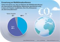 "Bild: ""obs/PRIMAGAS Energie GmbH & Co. KG"""