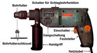 Darstellung einer elektrischen Handbohrmaschine mit zuschaltbarer Schlagbohr-Funktion (Symbolbild)