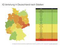 IQ Verteilung in Deutschland nach Städten  Bild: fabulabs GmbH Fotograf: fabulabs GmbH