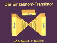 Funktionshinweise des Einzelatom-Transistors. Universität Karlsruhe (TH)