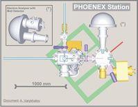 Zeichnung der Phoenex-Apparatur mit dem Mott-Detektor Quelle: Grafik: HZB (idw)