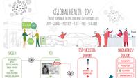 Überwachung für den guten Zweck: Digitales Corona-Gesundheitszertifikat geplant