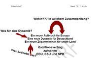 Hinterfragenswerter Koalitionsvertrag (2018)