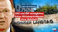 Ramelow dank CDU und FDP wieder Ministerpräsident