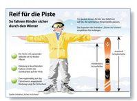 "Bild: ""obs/Initiative Sicher im Schnee"""