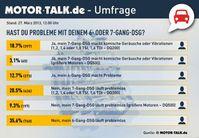 """Grafik: """"obs/Motor-Talk GmbH"""""""