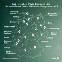 Das Ranking des 18. INSM-Bildungsmonitors Bild: Initiative Neue Soziale Marktwirtschaft (INSM) Fotograf: Grafik