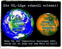 Der Kohlenstoffdioxidgehalt auf dem Mars ist knapp 2.400 mal höher als auf der Erde - trotzdem ist der Planet eiskalt. Die Kohlenstoffdioxid-Theorie kann nicht stimmen (Symbolbild)