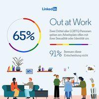 "Bild: ""obs/LinkedIn Corporation"""