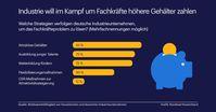 """Bild: """"obs/Randstad Deutschland GmbH & Co. KG"""""""