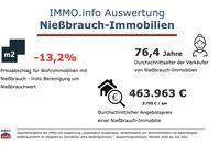 Bild: IMMO.info gemeinnützige GmbH Fotograf: IMMO.info gemeinnützige GmbH