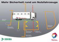 Mehr Sicherheit rund um Nutzfahrzeuge (c) TOTAL Deutschland GmbH