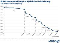 Bild: CHECK24 Fotograf: CHECK24 GmbH