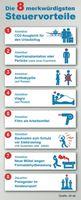 """Die acht merkwürdigsten Steuervorteile.  Bild: """"obs/Vereinigte Lohnsteuerhilfe e. V."""""""