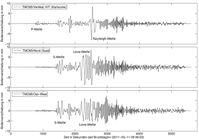 Bodenbewegungen in Karlsruhe – nach dem Beben in Japan. Abb. Geophysikalisches Institut