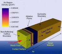 So funktioniert die Laser-Ablation mit Picosekunden-Pulsen.