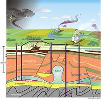 Grafik: EIKE - Europäisches Institut für Klima und Energie