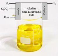 Urin kann zu billigem Wasserstoff verwendet werden. Bild: www.rsc.org