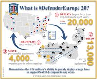 Defender Europe 20 Großmanöver der USA in Europa