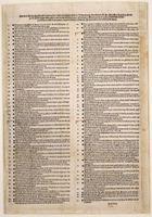 95Thesen.jpg = Plakatdruck der 95 Ablassthesen (Nürnberg, Hieronymus Höltzel, vor Ende 1517) Quelle: Staatsbibliothek zu Berlin – Preußischer Kulturbesitz, Signatur: gr. 2° Luth. 54, Antrag, Position d) (idw)