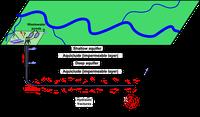 Fracking:  Schematische Darstellung einer Bohrung mit potentiellen Risiken für die Umwelt