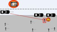 Positions-, Kontext- und Profildaten des Fußgängers können helfen, Kollisionen mit Autos vorherzusehen und zu vermeiden. Die Grafik zeigt, wie die Bewegungsrichtung als Filterinformation dient. Grafik: Klaus David/Alexander Flach