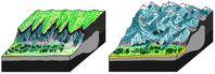 Quellgebiet der Ur-Reuss vor ca. 30 Mio. Jahren (links), das sich vor ca. 25 Mio. Jahren in eine Landschaft mit steilen Tälern und Bergstürzen wandelte und aus der Ur-Reuss einen Wildbach machte. Quelle: © Philippos Garefalakis, Universität Bern (idw)