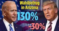 """Bild: SS Video: """"Arizona: Bidens Stimmen zu 130% gewertet, Trumps um 30% reduziert – 35.000 falsche Stimmen"""" (https://youtu.be/XcR6Bmtmcwc) / Eigenes Werk"""
