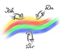Soziale Interaktion: nicht genug bei Google+. Bild: pixelio.de, G. Altmann